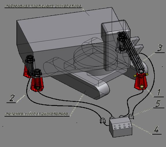 Комплекс гидравлический для подъёма поворотной платформы экскаватора (СПЭГ400)