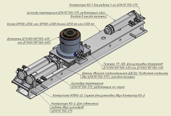 Аварийно восстановительный комплект гидравлического оборудования для постановки на рельсы железнодорожного подвижного состава АВК-30 (аналог АВСО)